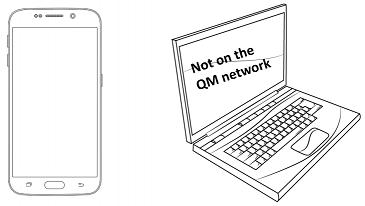 Multi-Factor Authentication (MFA) - IT Services